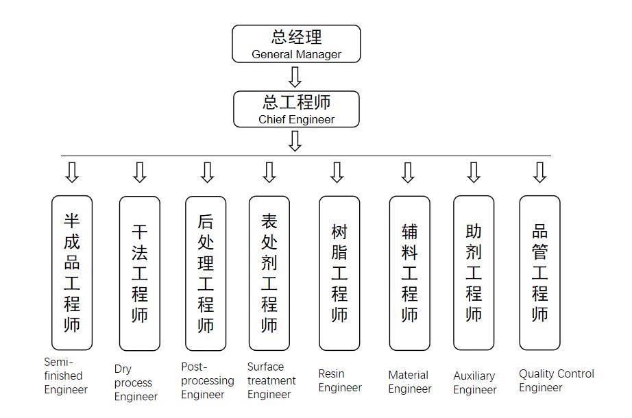 renyuan