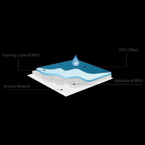 水性合成革组成结构_凯悦科技